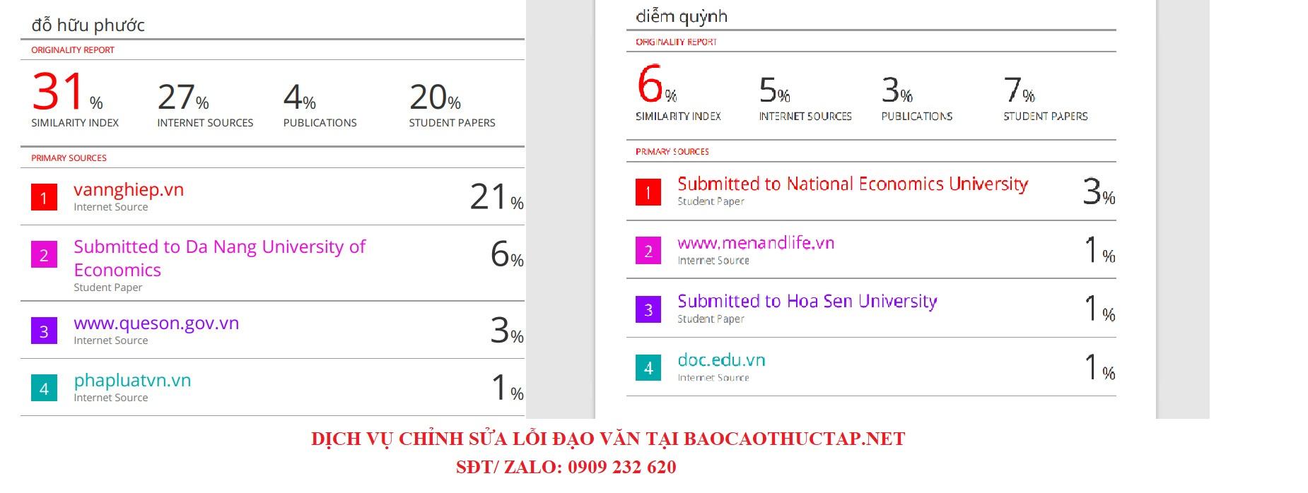 Kết quả đạo văn khi sử dụng Dịch vụ chỉnh sửa đạo văn tại Baocaothuctap.net